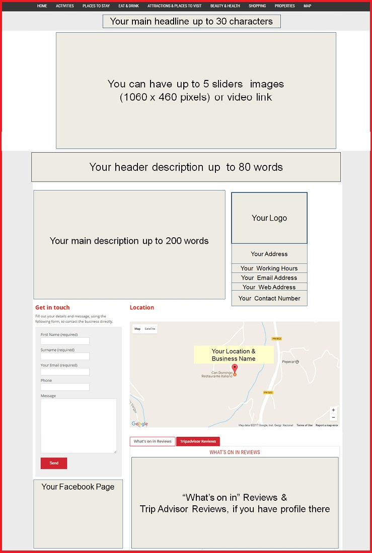 Sales Page Layout when Advertise in Colchester